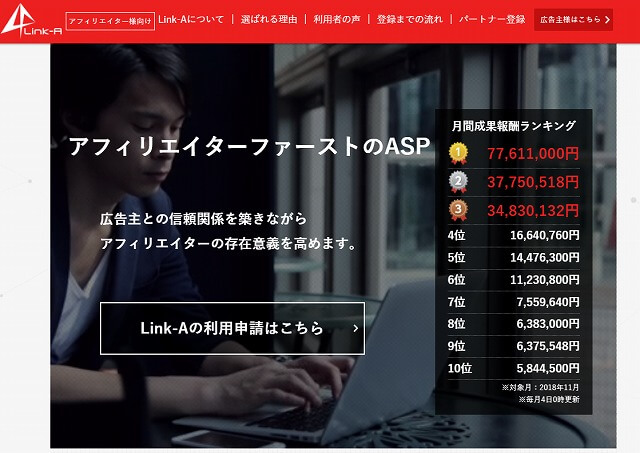 Link-AのTSUTAYAディスカス報酬