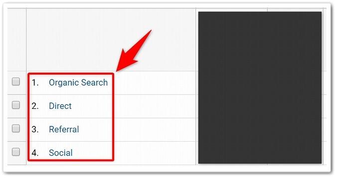「アクセス数が多い」データをクリックして調べる
