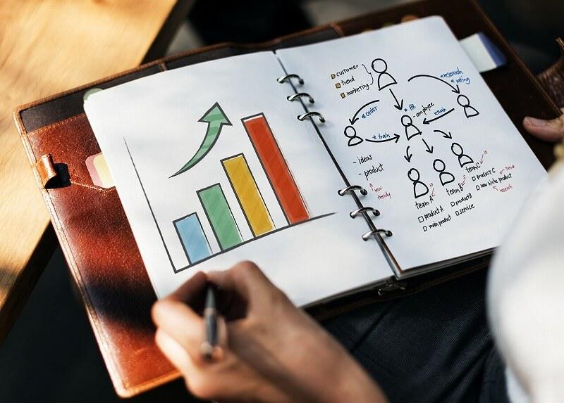 無料オファーアフィリエイトでSVIPに昇格する4つの方法!