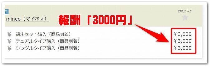 mineoの報酬「3000円」