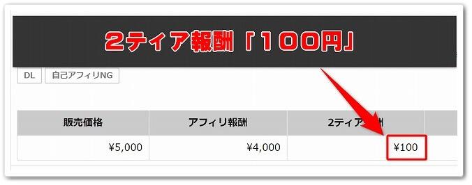 2ティア報酬「100円」