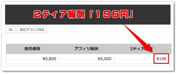 2ティア報酬「196円」