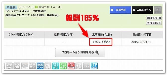 パーセントが1番高い「160%」